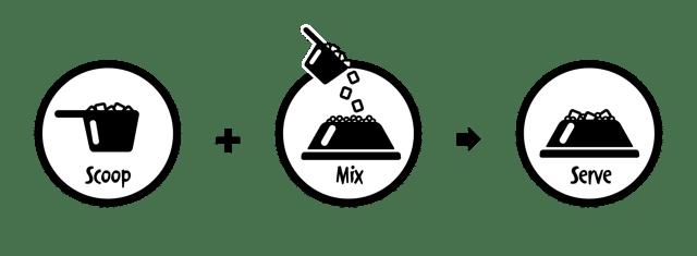 Mixer Steps